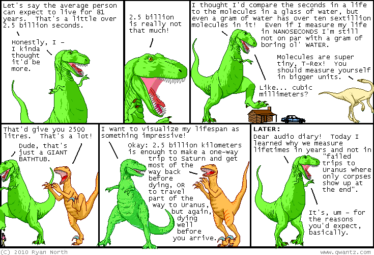 Dinosaur Comics, June 11th 02010, (click for full size)